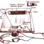 Самодельный радиоприемник