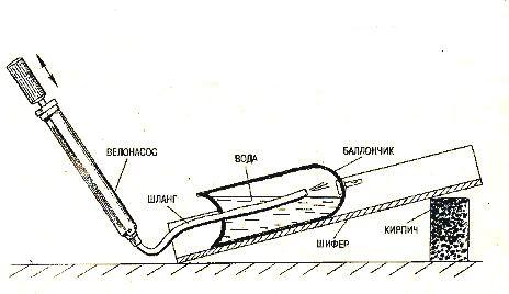 схема ракетной установки для запуска самодельной ракеты