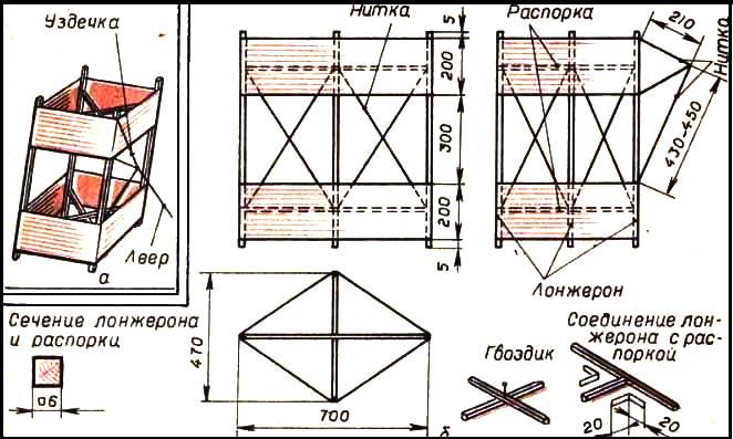 схема коробчатого змея