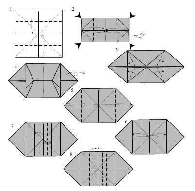 схема стегозавра