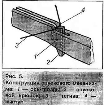устройство спускового механизма арбалета