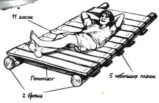как сделать плот инструкция