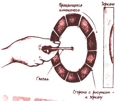 Анимационное колесо