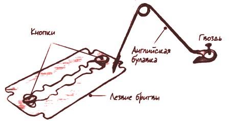 Установи булавку на лезвии