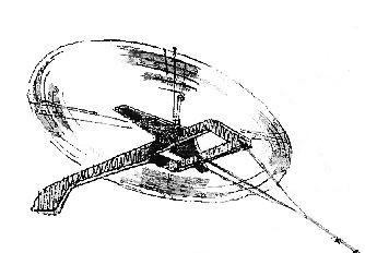 вертолет-автожир